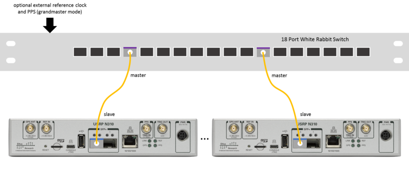 File:white rabbit usrp 1.png