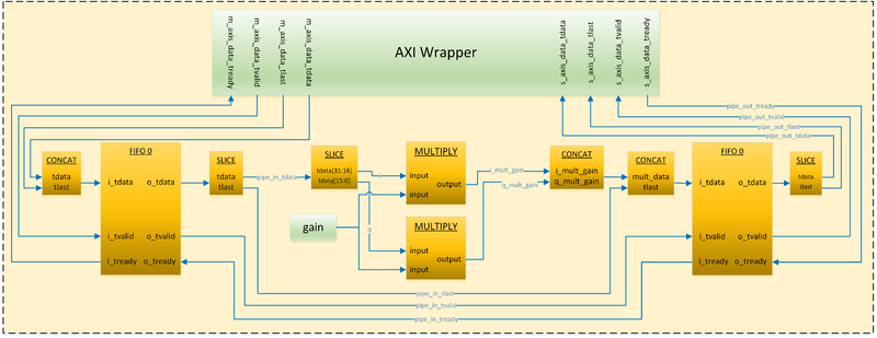 gain block diagram v01.png