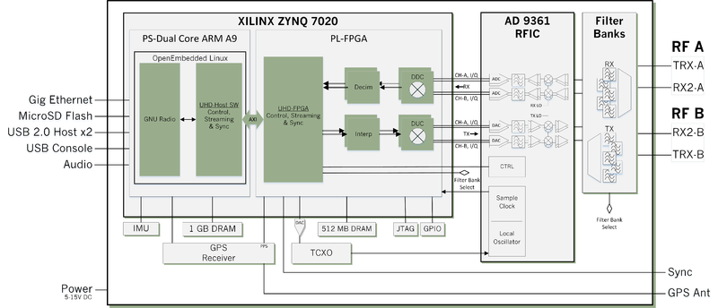 File:E310 System Diagram.png